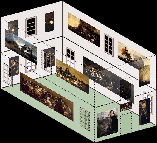 Posible distribución de las Pinturas Negras en la Quinta del Sordo
