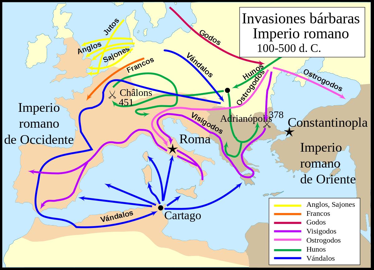 Invasiones bárbaras