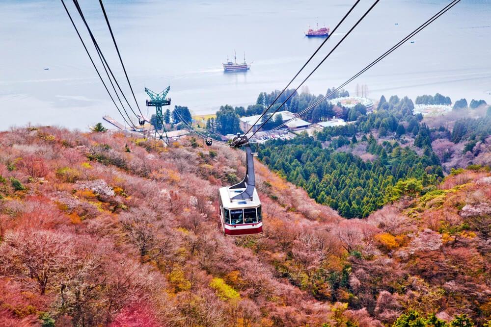 Funicular en Hakone